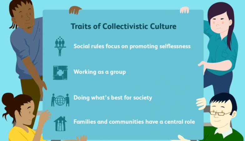Collectivist Culture