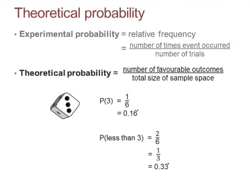What is Theoretical Probability? – Definition, Formula & Examples