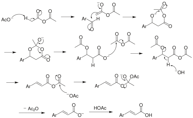 Know more about condensation reaction
